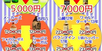 神田キャバクラ【ムーミン(mu-minn)】東京JK制服ラウンジ キープボトルフェアポスター