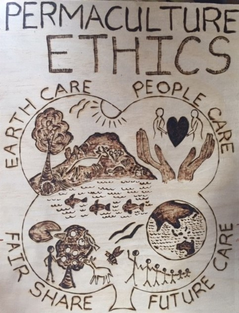 Sign - Ethics