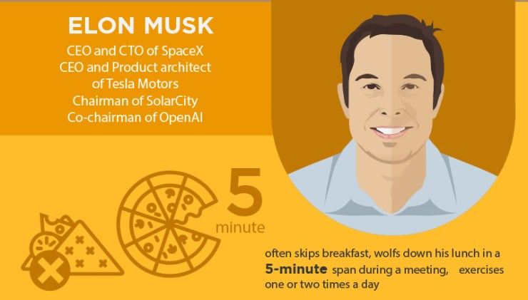 Elon Musk Morning Routine