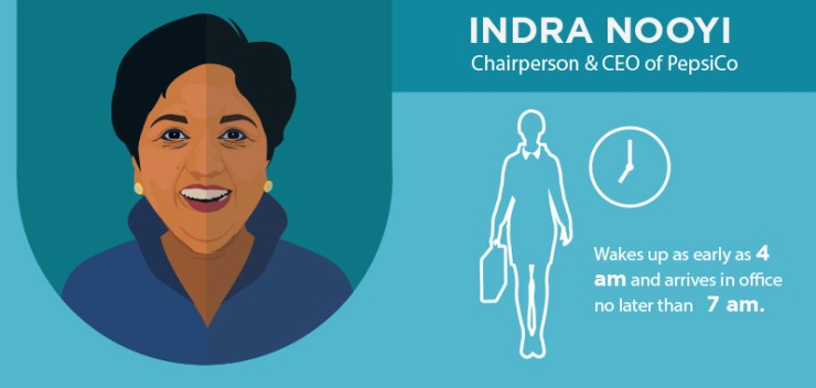 Indra Nooyi Morning Routine