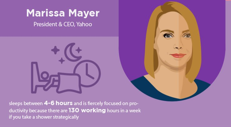 Marissa Mayer Morning Routine