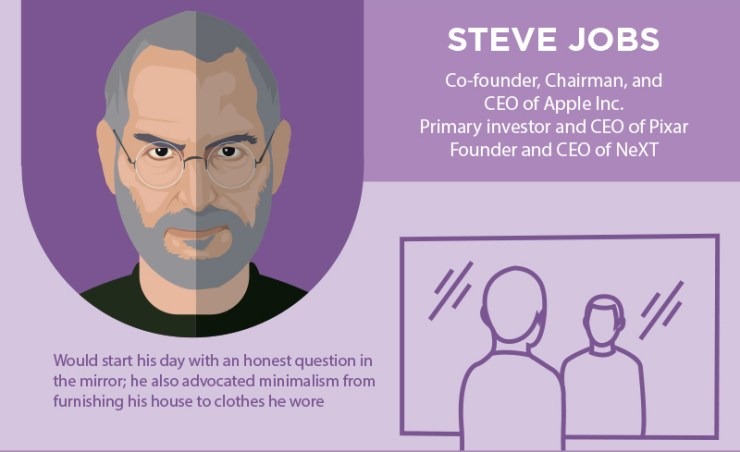 Steve Jobs Morning Routine