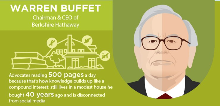 Warren Buffet Morning Routine