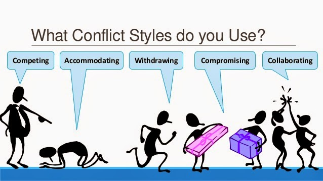tips for reducing and resolving workplace conflict 9 638 - Conflict Management/Resolution: Solve conflict in Relation and Workplace