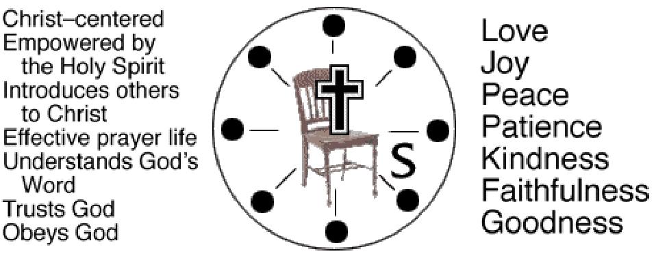 Holy-Spirit-Directed-Life