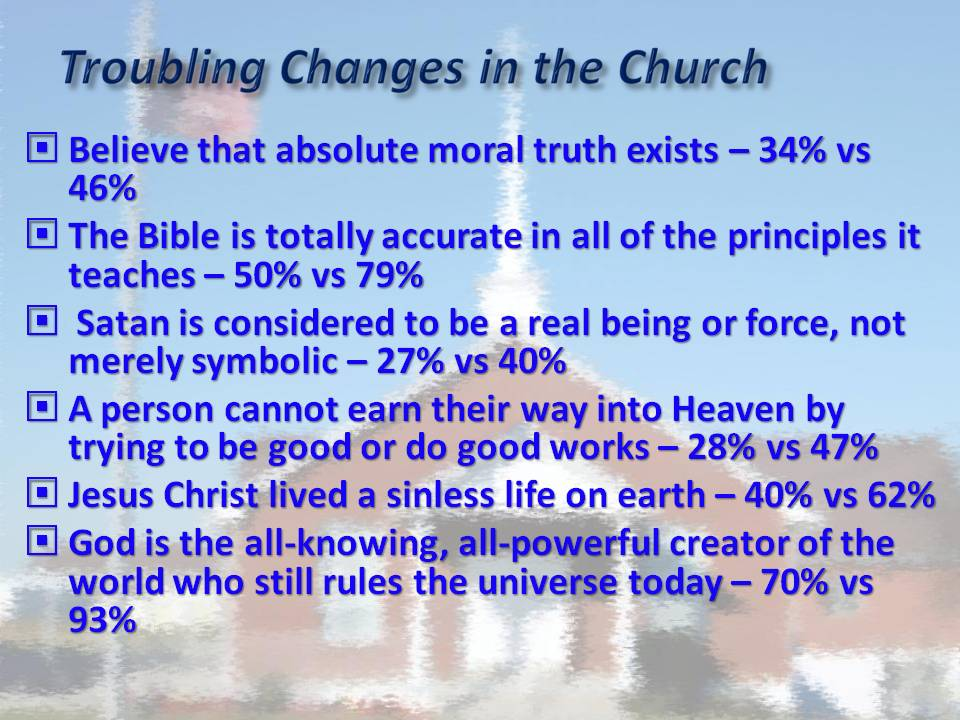 troubling change in churches