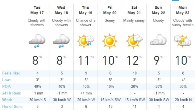St. John's, Newfoundland, weather forecast for May 16, 2016.