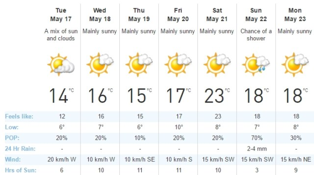 Halifax, Nova Scotia, weather forecast for May 16, 2016.