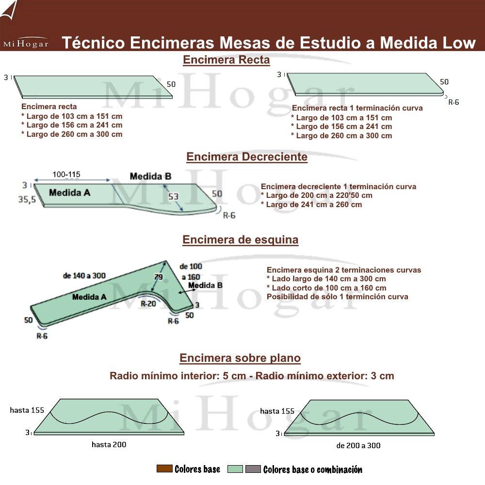 tecnico-encimeras-mesas-estudio-a-medida-low