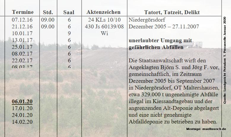 Illegale Deponie in der Lindower Heide: Gerichtsprozess geht ins vierte Jahr