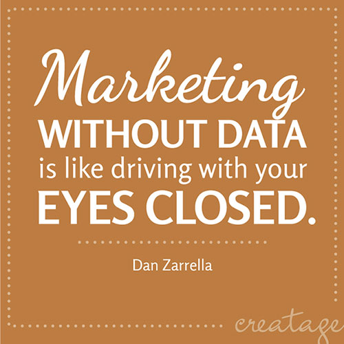 Inspiring Quotes about Marketing