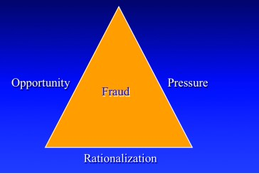 Excessive pressure to perform can lead to fraud