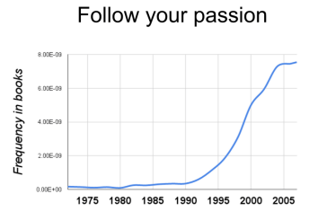 Focus your mission in life in areas where you are gifted and have a passion.