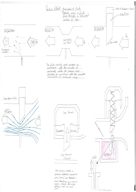 Air Intake Design