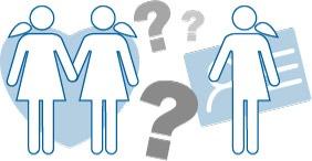 Orientación sexual, identidad y expresión de género