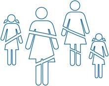 Tipos de mutilación genital femenina
