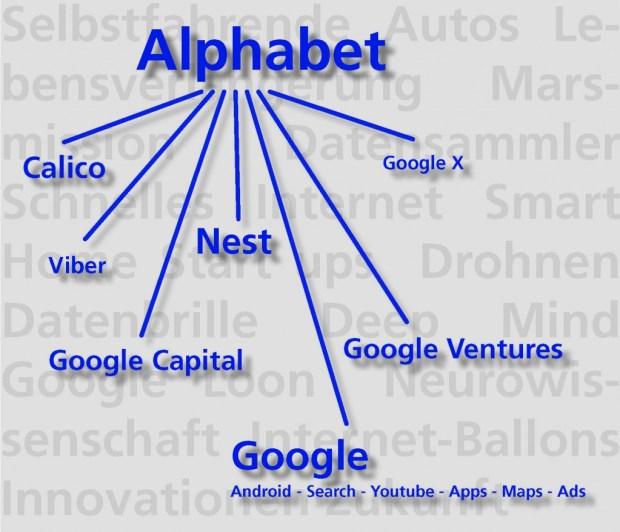 Grafik_Alphabet