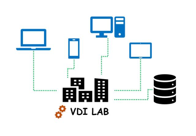 VDI-LAB-2018 – Part 11 – Create a Windows 10 Golden Image – mulcas
