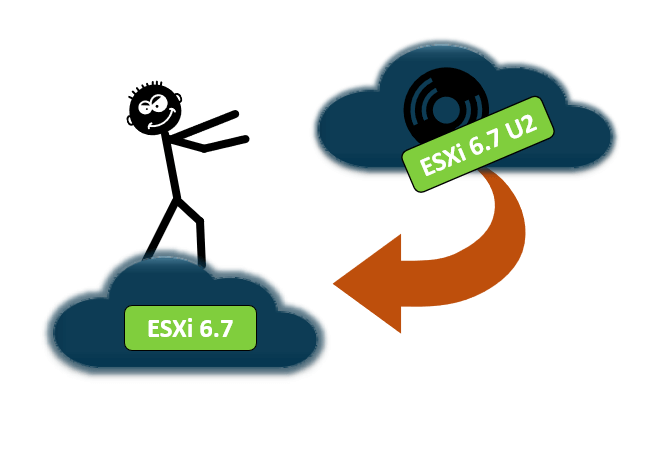 patch esxi host cli