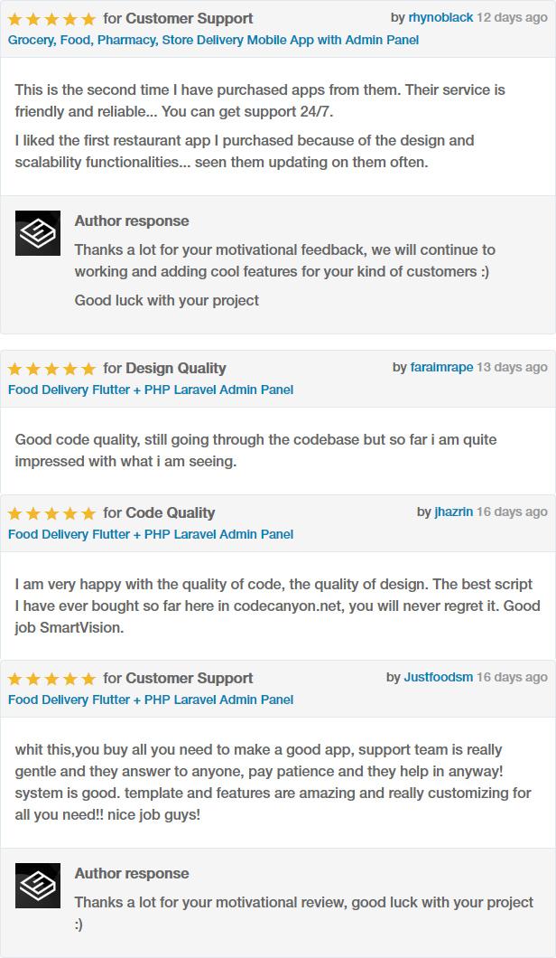Food Delivery Flutter + PHP Laravel Admin Panel - 21