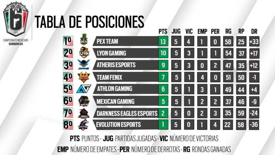 campeonato-mexicano-rainbow-six-2019.jpg