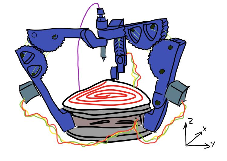 Karikatur 3D Druckerbauweise in Grounded Delta Form