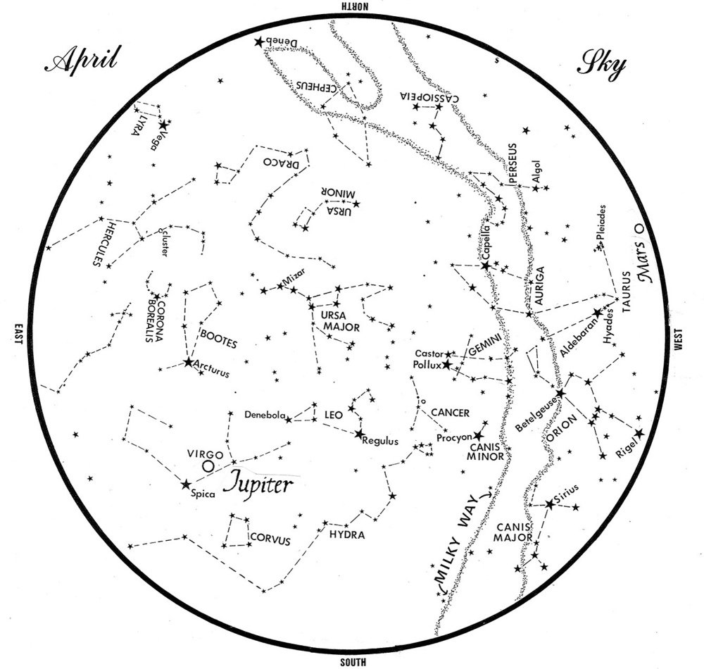 SKY GUIDE: This chart shows the sky as it appears over Maine during April. The stars are as they appear at 10:30 p.m. early in the month, 9:30 p.m. at midmonth and 8:30 p.m. at month's end. Jupiter and Mars are in their midmonth positions. Hold the map vertically and turn it so that the direction you are facing is at the bottom.