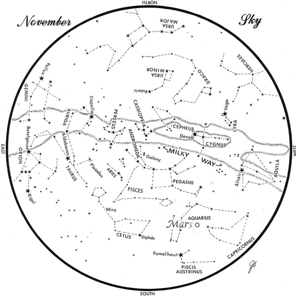 SKY GUIDE:  This chart represents the sky as it appears over Maine during November.  The stars are shown as they appear at 10:30 p.m. early in the month, at 8:30 p.m. at midmonth and at 7:30 p.m. at month's end.  Mars is shown in its midmonth position.  To use the map, hold it vertically and turn it so that the direction you are facing is at the bottom.