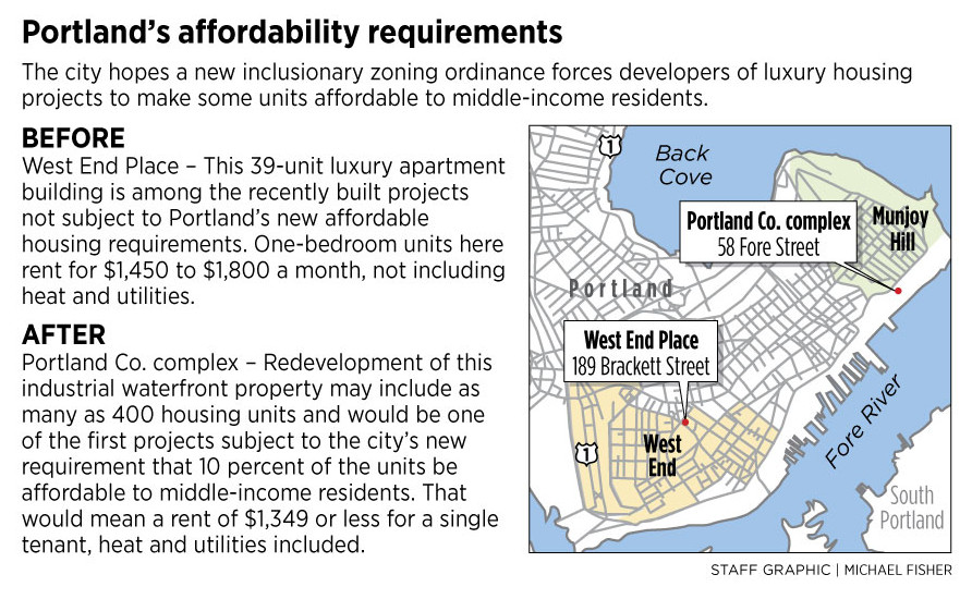 Portland's affordability requirements