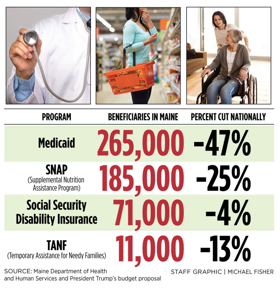Trump Budget Guts Medicaid Disability >> Trump S Budget Ax May Fall On Thousands Of Vulnerable Mainers