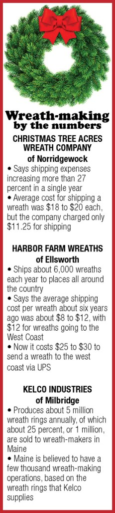 Rising shipping costs spell the end of Norridgewock