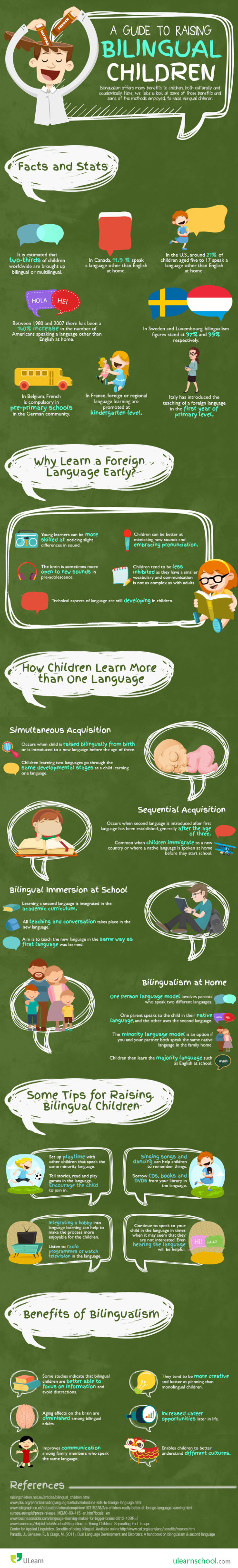 Guide to raising bilingual children
