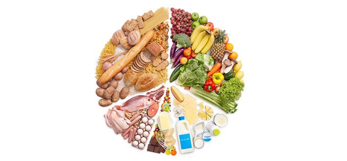 Que alimentos evitar à noite para emagrecer?