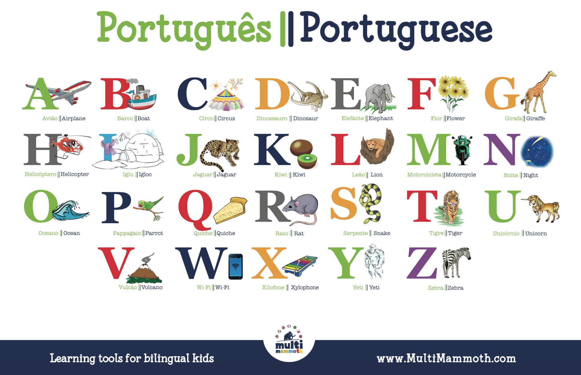Portuguese English Alphabet Placemat Multimammoth