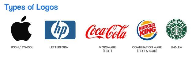 logo_types