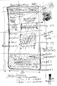 Skitse præsentationsdesign