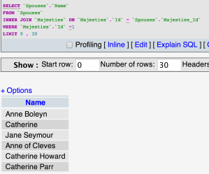 SQL to get a list with the names of Henry VIII's wives