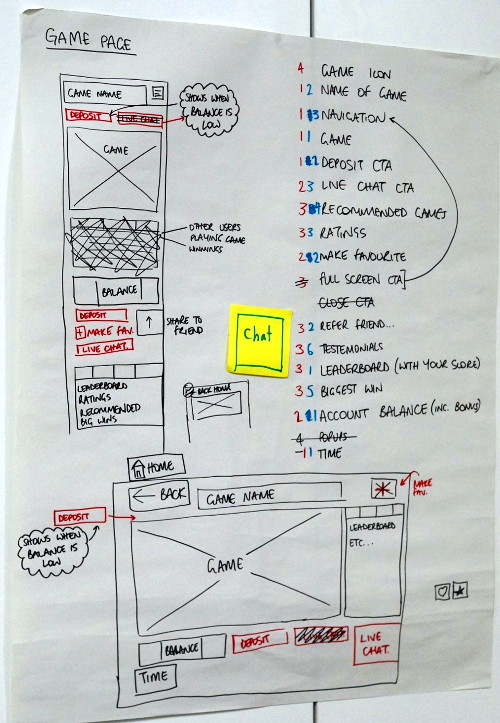 The finished wireframe with priorities.