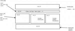 HTML Kickstart wireframe