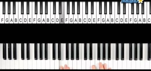 Cmaj7 Piano 58554 Movieweb