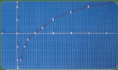 grafico-exponencial-003