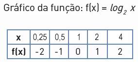 grafico-exponencial-004