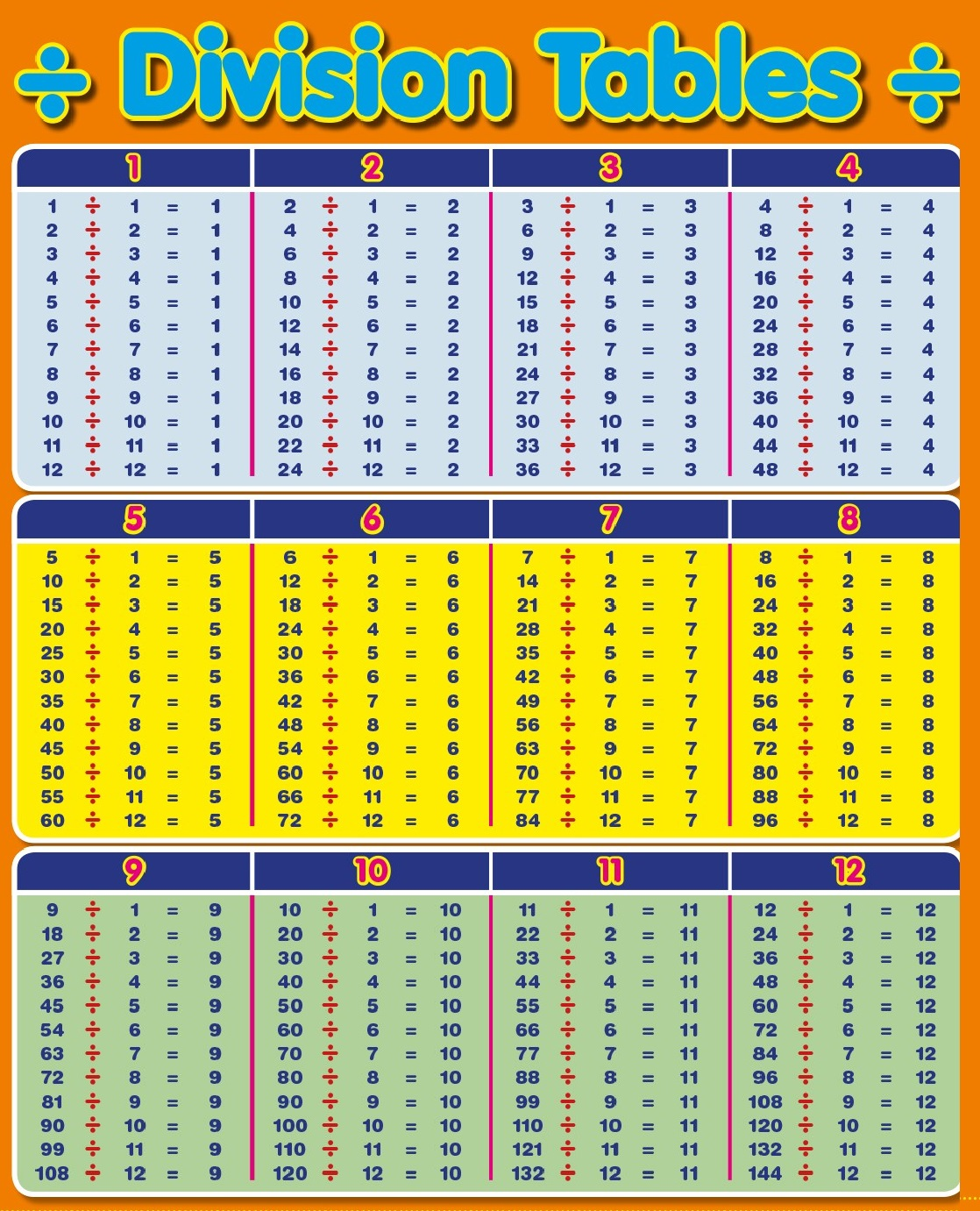 Download Division Table 1 100 Chart Templates