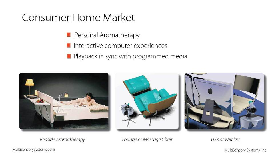 Consumer Home Products