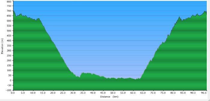 ms_biking_payapa_elevation
