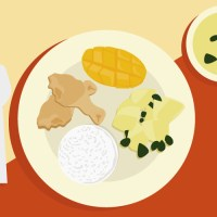 Look: This is the recommended food plate for Filipinos