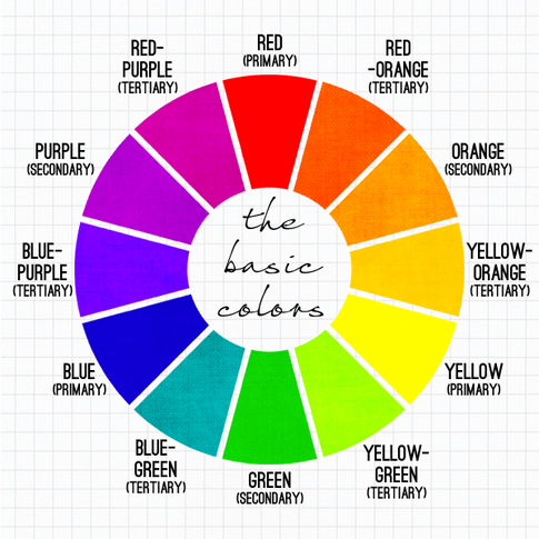Pick the Perfect Landing Page Colors