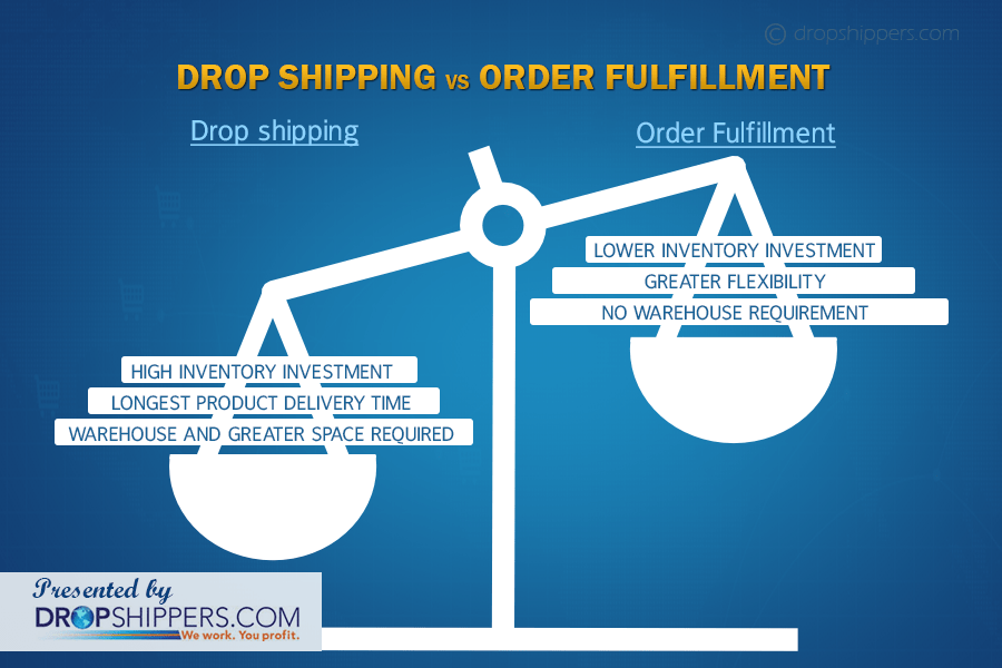 Drop Shipping vs Order Fulfillment