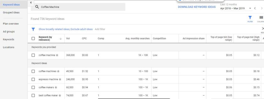 Google Keyword Planner LSI Keywords