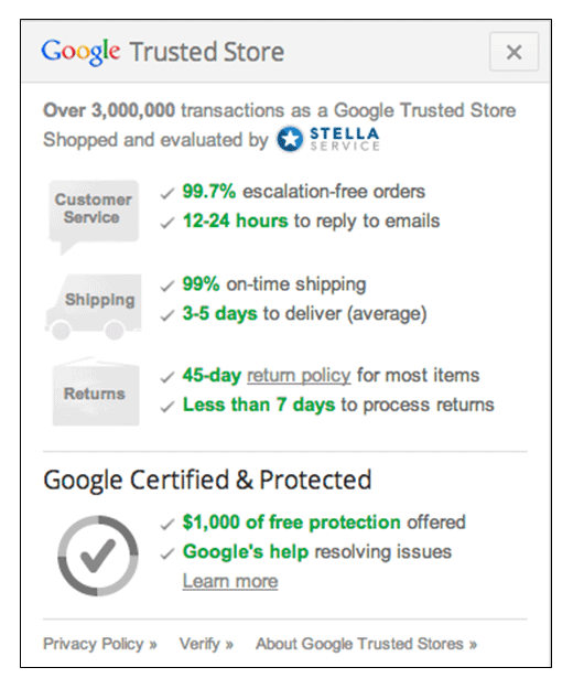 Google Trust Test Results